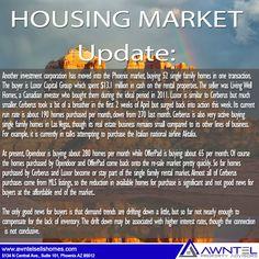 Housing Market Update