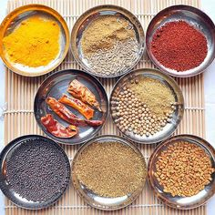 Building an Indian Pantry: I have not tried the recipes on this site, but their spice guides are a good start to anyone who wants to start cooking Indian food. I would add Amchur (mango powder) to the list, as well as a good spice grinder or mortar and pestle.