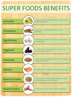 #Superfoods benefits YOUR HEALTH - Community - Google+