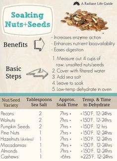 Raw nuts can be boring and difficult to digest. Soaking nuts and seeds improves nutrient bioavailability and makes them oh-so-crispy and delicious.