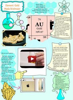 Element Chemistry, Chemistry For Kids, Science Lessons, Science Projects, Periodic Table Project, Element Project, Atomic Number, Computer Help, Kid Experiments