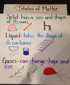States of matter anchor chart science chart, science anchor charts, k Science Chart, Science Anchor Charts, Kindergarten Anchor Charts, Kindergarten Science, Elementary Science, Science Classroom, Teaching Science, Science Tutor, Preschool