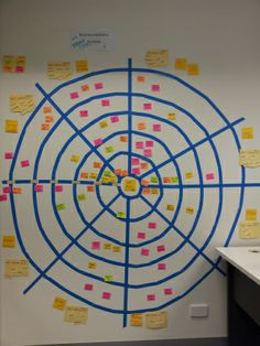Daniel& release radar: centre of the circle represents target date, sectors represent features/projects. Useful for Product Owners and BA& Agile Board, Scrum Board, Visual Management, Change Management, Grafico Radar, Project Management Certification, Agile Software Development, Project Management Professional, Systems Thinking