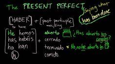 PRESENT PERFECT: Conjugating verbs in Spanish (PRESENTE PERFECTO)