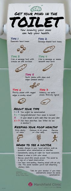 The shape of poop What it means for you Medical and Exercises - stool color chart