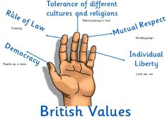 british values in pictures - Google Search
