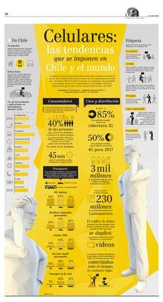 Tendencias sobre teléfonos móviles en Chile #infografia #infographic