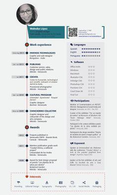 Self Promotion - 2019 Cv Curriculum, Bangalore India, Web Design, Graphic Design, Self Promotion, Resume, Behance, Zapatos, Design Web