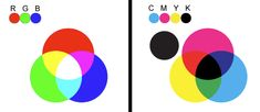 rgb-cmyk cmyk Prepress Checklist: How to prepare your design for print Psychology Studies, Color Psychology, Psychology Facts, Web Paint, Color Test, Flyer Printing, Color Theory, Logo Design Inspiration, Visual Identity