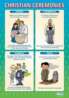 Christian Ceremonies Poster