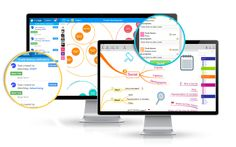 https://imindmap.com/ With a unique free-form Brainstorm View and an organic Mind Map View, iMindMap is the perfect digital thinking space. Now with Fast Capture View and integrated with popular tools such as Google Drive, Evernote and Dropbox, iMindMap 9 is our most advanced software to date.