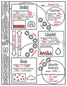 Image result for counting atoms worksheet answer key | Ch ...