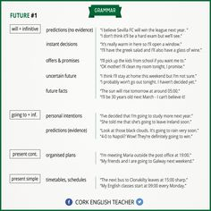 Future - grammar