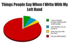"My personal favorite - ""I didn't know you were left-handed."" :)"