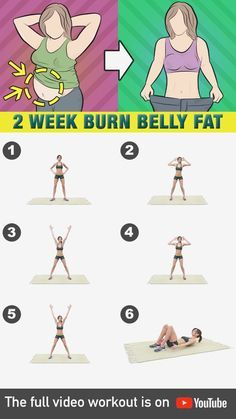 Here's how you can achieve a flat stomach in as fast as 2 weeks! Welcome to the flat belly workout challenge! Focus on working out your core with these high-intensity exercises that's guaranteed to burn not only your stomach fat but also your body's Fitness Workouts, Gym Workout Videos, Gym Workout For Beginners, Fun Workouts, Fitness Goals, Health Fitness, Dieta Fitness, At Home Workouts, Morning Ab Workouts
