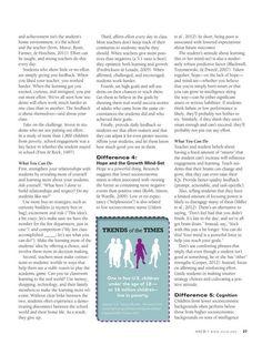 Educational Leadership - May 2013 - Page 27