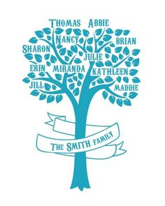 Family Tree. Could put several generations. Put years underneath names. Depending on big you make it maybe put a small photo. Family Tree Designs, Family Tree Art, Family Tree Generator, Holidays And Events, Nursery Art, Mom And Dad, Genealogy, Art Projects, Party Ideas