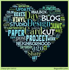About a year ago, I posted some information about two interesting sites - Wordle and Tagxedo.  You can find that post HERE .   I find the...