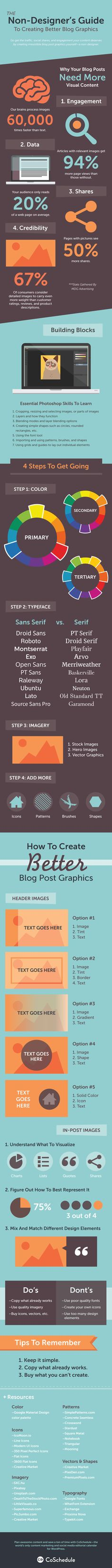 the non-designer's guide to creating blog graphics infographic...  with the exception of a couple of items i agree.