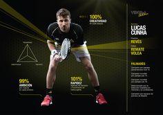Select Player: esta semana Lucas Cunha.