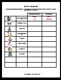 Feeling Charts, Feelings Chart, Free Behavior Charts.... lots of charts for all things some are able to be modified