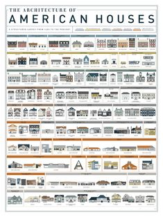 A Visual History of Homes In America | Mental Floss http://mentalfloss.com/article/66382/visual-history-homes-america