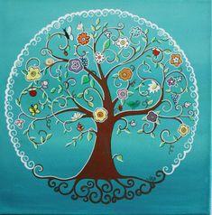 L'arbre de vie en couleurs par Dessine-moi un prénom