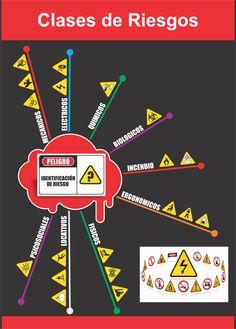 Señalización de plantas industriales bajo normas estándares http://flickrhivemind.net/User/parraj3