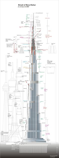 Detail of Burj Dubai Futuristic Architecture, Historical Architecture, Architecture Plan, Amazing Architecture, Architecture Details, Victorian Architecture, Dubai Tower, Civil Engineering Design, Amazing Buildings