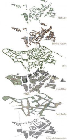 Harvard masterplan