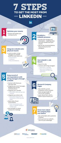 Amazing 78 Linkedin Marketing Infographic Check more at http - get resume from linkedin