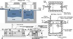 Septic tank design for 40 users in a multi-storey building. Also, check out septic tank design calculation. Septic Tank Design, Septic Tank Systems, Septic System, House Design Photos, Tiny House Design, Concrete Septic Tank, Tank Drawing, Plumbing Drawing, Multi Storey Building
