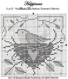 Cross Stitch Charts Happiness bird in nest cross stitch chart / pattern Just Cross Stitch, Cross Stitch Needles, Cross Stitch Heart, Cross Stitch Samplers, Cross Stitch Animals, Counted Cross Stitch Patterns, Cross Stitch Designs, Cross Stitching, Cross Stitch Embroidery