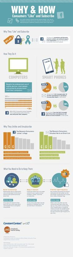 Enjoy these infographics on social media from Manly. Click on pins for more information.