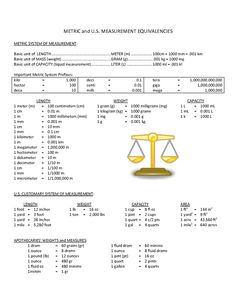 English & Metric Conversion Table Worksheets | Projects to Try ...