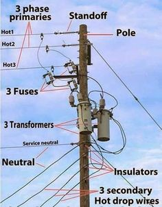 Transformers...exclusively 4 u!! ~ Electrical Engineering Pics