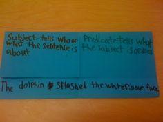 Teaching Subject and Predicate