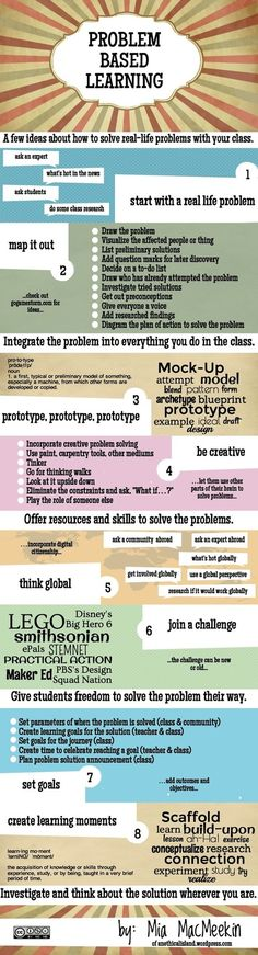 PBL- Let the Class Solve World Problems - An Ethical Island | Professional Learning for Busy Educators | Scoop.it