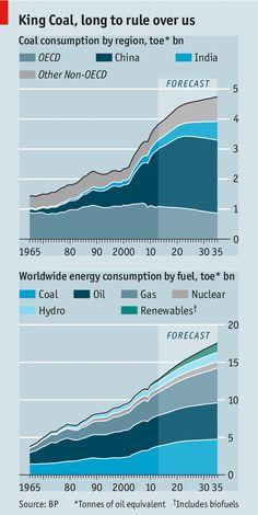 Coal: The fuel of the future, unfortunately | The Economist