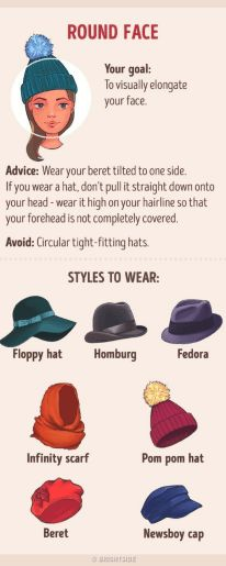 How to Choose the Perfect Hat to Suit Your Face Shape 6fde315cf450