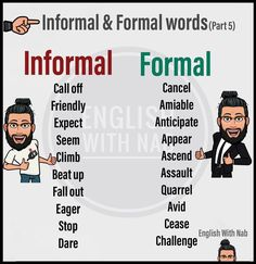 "Learn English 639370478336147226 - > ✪-Formal and informal language serve different purposes. The tone, the choice of words and the way the words are put together vary…""""> Image may contain: 2 people, text Source by olivierwurmser Teaching English Grammar, English Writing Skills, English Vocabulary Words, Learn English Words, English Phrases, English Idioms, English Language Learning, English Lessons, English Study"
