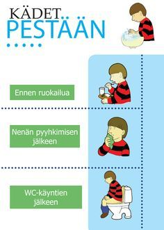 Ennakointi Finnish Language, Social Skills For Kids, Teaching Kindergarten, Early Childhood Education, Pre School, Special Education, Vocabulary, Classroom, Teacher