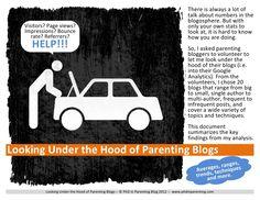 parenting-blogs-analytics-study by Annie Phdinparenting via Slideshare