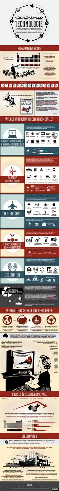 Infografik: Warum Seltene Erden nicht knapp werden - WiWo Green