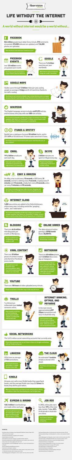 Ein Leben ohne Internetz ... könnt ihr euch das noch vorstellen? Ich nicht! Rinjehaun ;)
