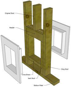 Dog Door - Framed in pet door Option 1