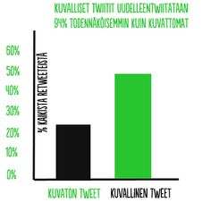 12 vinkkiä Twitter-markkinointiin (22.2.2014)