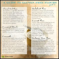 A quick guide to gluten free flours. What they're best used for, why and how.
