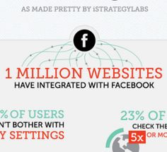 Infographic: Social Media Statistics for 2013|Digital Buzz Blog