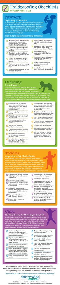 Fever in Children - How high is TOO high? Flu, Ads and Child - baby fever chart
